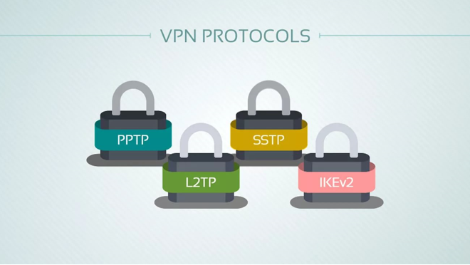 پروتکل VPN