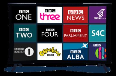 BBC iPlayer شبکه ها
